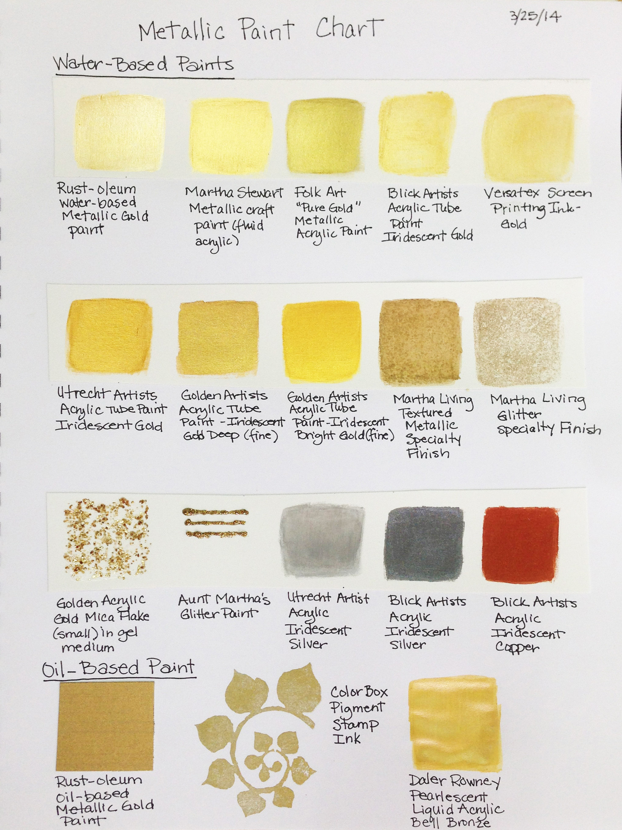 Metallic Gold Paint Chart1